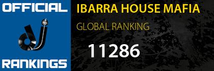 IBARRA HOUSE MAFIA GLOBAL RANKING
