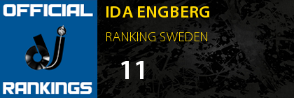 IDA ENGBERG RANKING SWEDEN