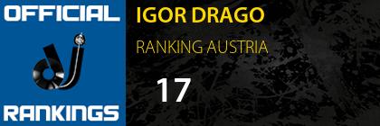 IGOR DRAGO RANKING AUSTRIA