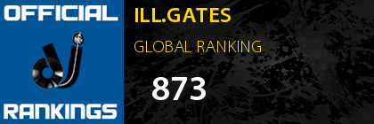 ILL.GATES GLOBAL RANKING