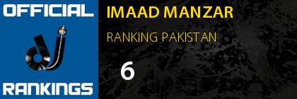 IMAAD MANZAR RANKING PAKISTAN