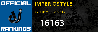 IMPERIOSTYLE GLOBAL RANKING