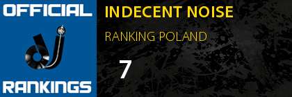 INDECENT NOISE RANKING POLAND