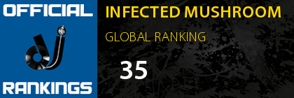 INFECTED MUSHROOM GLOBAL RANKING