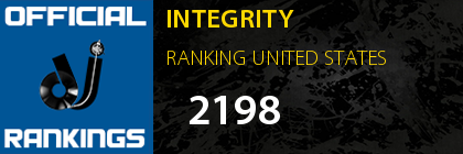 INTEGRITY RANKING UNITED STATES
