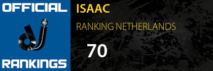 ISAAC RANKING NETHERLANDS