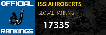 ISSIAHROBERTS GLOBAL RANKING