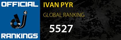 IVAN PYR GLOBAL RANKING