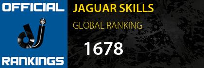 JAGUAR SKILLS GLOBAL RANKING