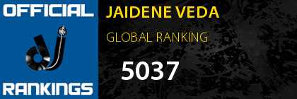 JAIDENE VEDA GLOBAL RANKING