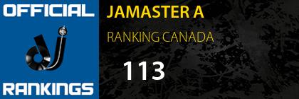 JAMASTER A RANKING CANADA