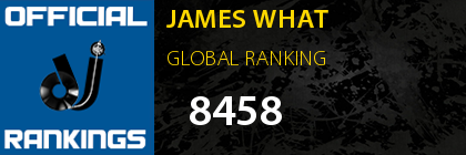 JAMES WHAT GLOBAL RANKING