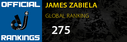 JAMES ZABIELA GLOBAL RANKING