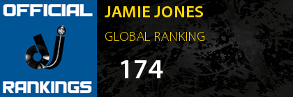 JAMIE JONES GLOBAL RANKING