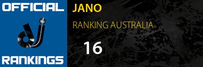 JANO RANKING AUSTRALIA