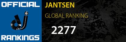 JANTSEN GLOBAL RANKING