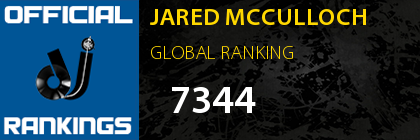 JARED MCCULLOCH GLOBAL RANKING