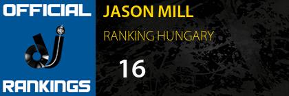 JASON MILL RANKING HUNGARY