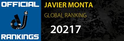 JAVIER MONTA GLOBAL RANKING