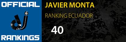 JAVIER MONTA RANKING ECUADOR