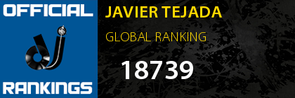 JAVIER TEJADA GLOBAL RANKING