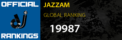 JAZZAM GLOBAL RANKING