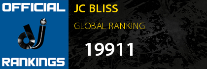JC BLISS GLOBAL RANKING