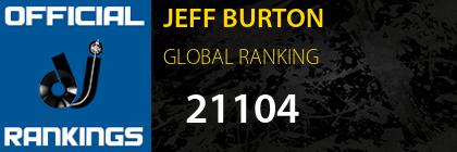 JEFF BURTON GLOBAL RANKING