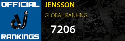 JENSSON GLOBAL RANKING
