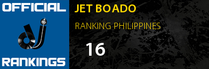 JET BOADO RANKING PHILIPPINES