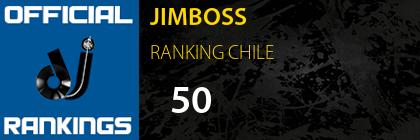 JIMBOSS RANKING CHILE