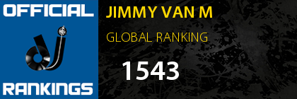 JIMMY VAN M GLOBAL RANKING