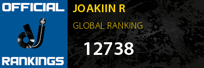 JOAKIIN R GLOBAL RANKING