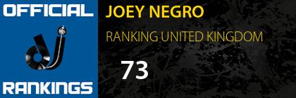 JOEY NEGRO RANKING UNITED KINGDOM