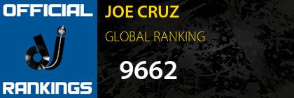 JOE CRUZ GLOBAL RANKING