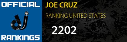 JOE CRUZ RANKING UNITED STATES