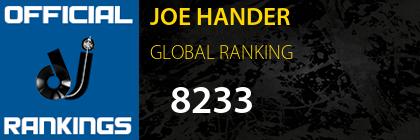 JOE HANDER GLOBAL RANKING