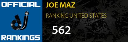 JOE MAZ RANKING UNITED STATES