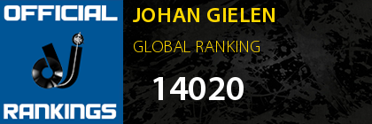 JOHAN GIELEN GLOBAL RANKING