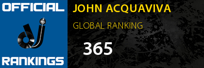 JOHN ACQUAVIVA GLOBAL RANKING