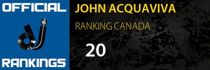 JOHN ACQUAVIVA RANKING CANADA