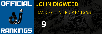 JOHN DIGWEED RANKING UNITED KINGDOM