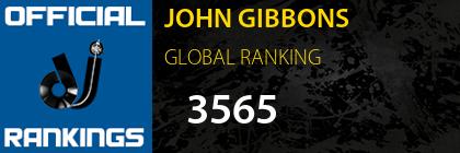 JOHN GIBBONS GLOBAL RANKING
