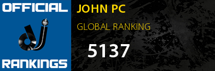 JOHN PC GLOBAL RANKING