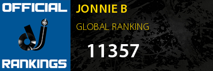 JONNIE B GLOBAL RANKING