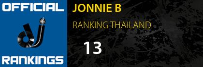 JONNIE B RANKING THAILAND