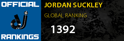 JORDAN SUCKLEY GLOBAL RANKING