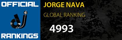 JORGE NAVA GLOBAL RANKING