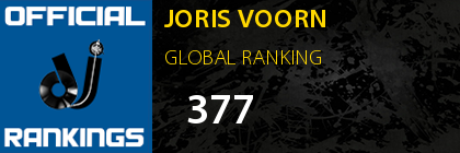 JORIS VOORN GLOBAL RANKING