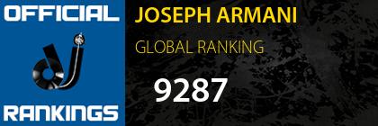 JOSEPH ARMANI GLOBAL RANKING